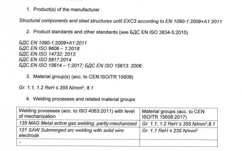 strimona stroy eood iso 3834 2 scope-page-bg